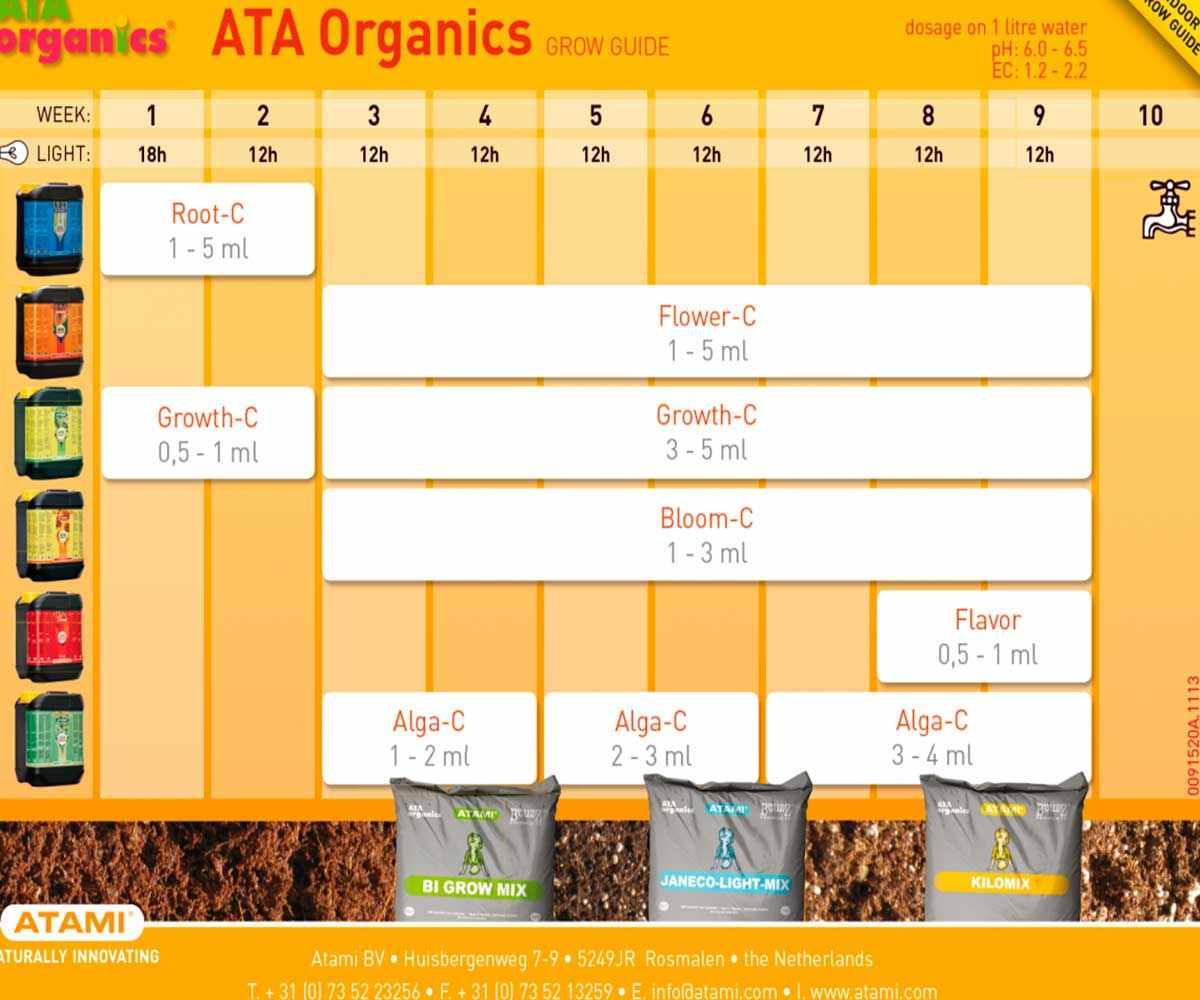 Tabla de cultivo Ata Organics